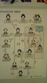 南座三月花形歌舞伎